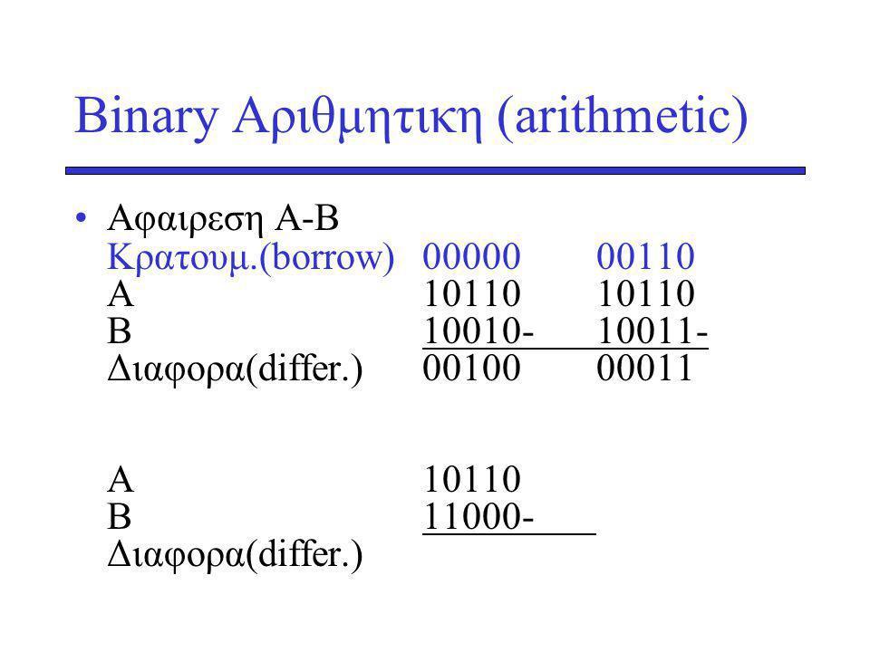Binary Αριθμητικη (arithmetic) Αφαιρεση A-B Kρατουμ.(borrow) 0000000110 Α1011010110 Β10010-10011- Διαφορα(differ.)0010000011 Α10110 Β11000- Διαφορα(differ.)