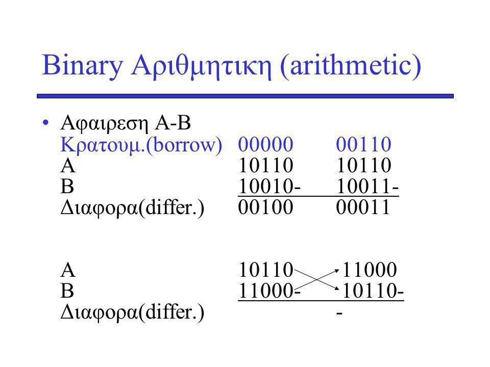 Binary Αριθμητικη (arithmetic) Αφαιρεση A-B Kρατουμ.(borrow) 0000000110 Α1011010110 Β10010-10011- Διαφορα(differ.)0010000011 Α10110 11000 Β11000- 10110- Διαφορα(differ.)-