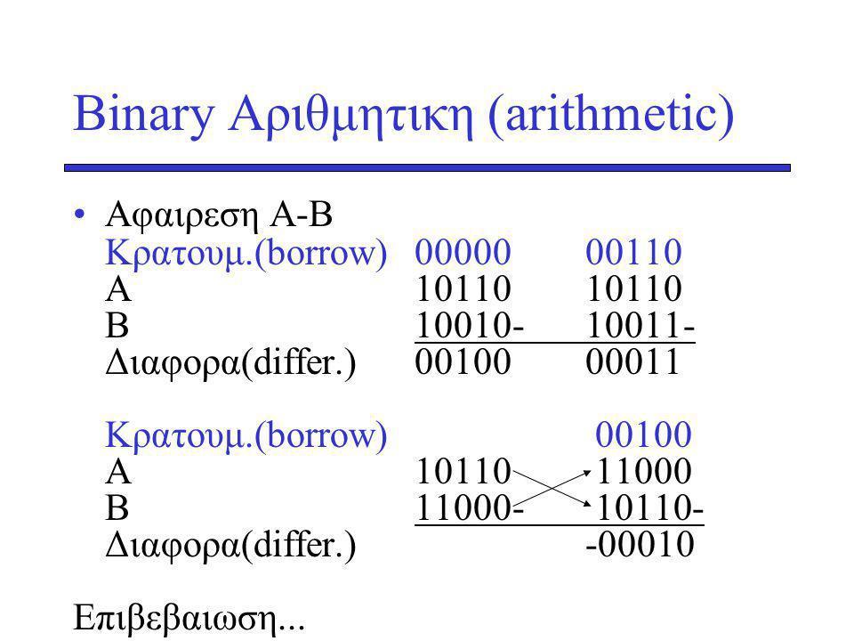Binary Αριθμητικη (arithmetic) Αφαιρεση A-B Kρατουμ.(borrow) 0000000110 Α1011010110 Β10010-10011- Διαφορα(differ.)0010000011 Kρατουμ.(borrow) 00100 Α10110 11000 Β11000- 10110- Διαφορα(differ.)-00010 Eπιβεβαιωση...
