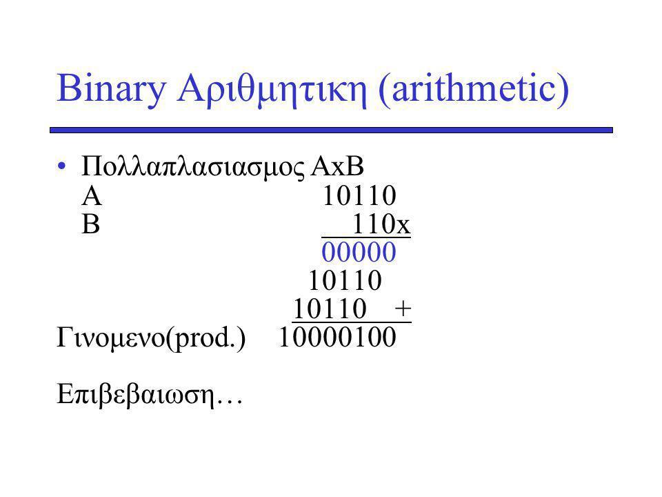 Binary Αριθμητικη (arithmetic) Πολλαπλασιασμος AxB Α10110 Β 110x 00000 10110 10110 + Γινομενο(prod.) 10000100 Eπιβεβαιωση…