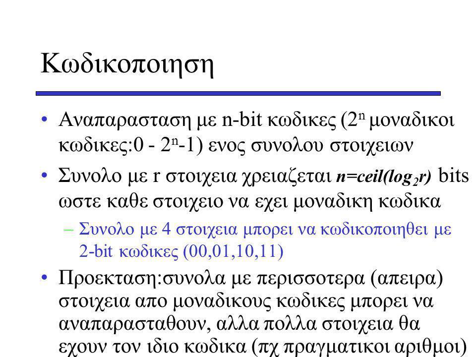 Κωδικοποιηση Aναπαρασταση με n-bit κωδικες (2 n μοναδικοι κωδικες:0 - 2 n -1) ενος συνολου στοιχειων Συνολο με r στοιχεια χρειαζεται n=ceil(log 2 r) bits ωστε καθε στοιχειο να εχει μοναδικη κωδικα –Συνολο με 4 στοιχεια μπορει να κωδικοποιηθει με 2-bit κωδικες (00,01,10,11) Προεκταση:συνολα με περισσοτερα (απειρα) στοιχεια απο μοναδικους κωδικες μπορει να αναπαρασταθουν, αλλα πολλα στοιχεια θα εχουν τον ιδιο κωδικα (πχ πραγματικοι αριθμοι)