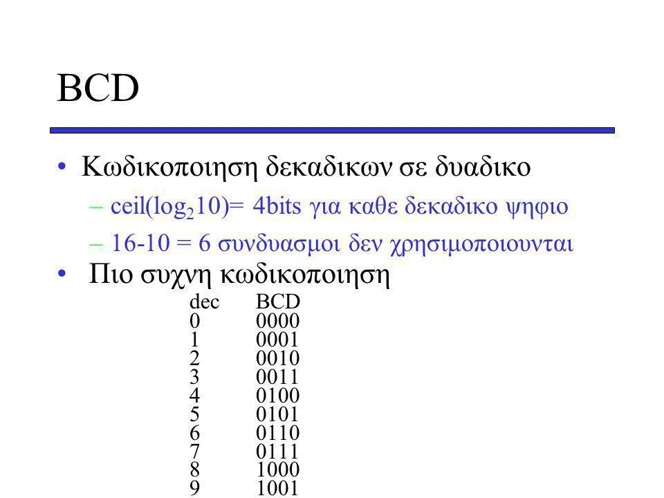 ΒCD Κωδικοποιηση δεκαδικων σε δυαδικο –ceil(log 2 10)= 4bits για καθε δεκαδικο ψηφιο –16-10 = 6 συνδυασμοι δεν χρησιμοποιουνται Πιο συχνη κωδικοποιηση decBCD 00000 10001 20010 30011 40100 50101 60110 70111 81000 91001