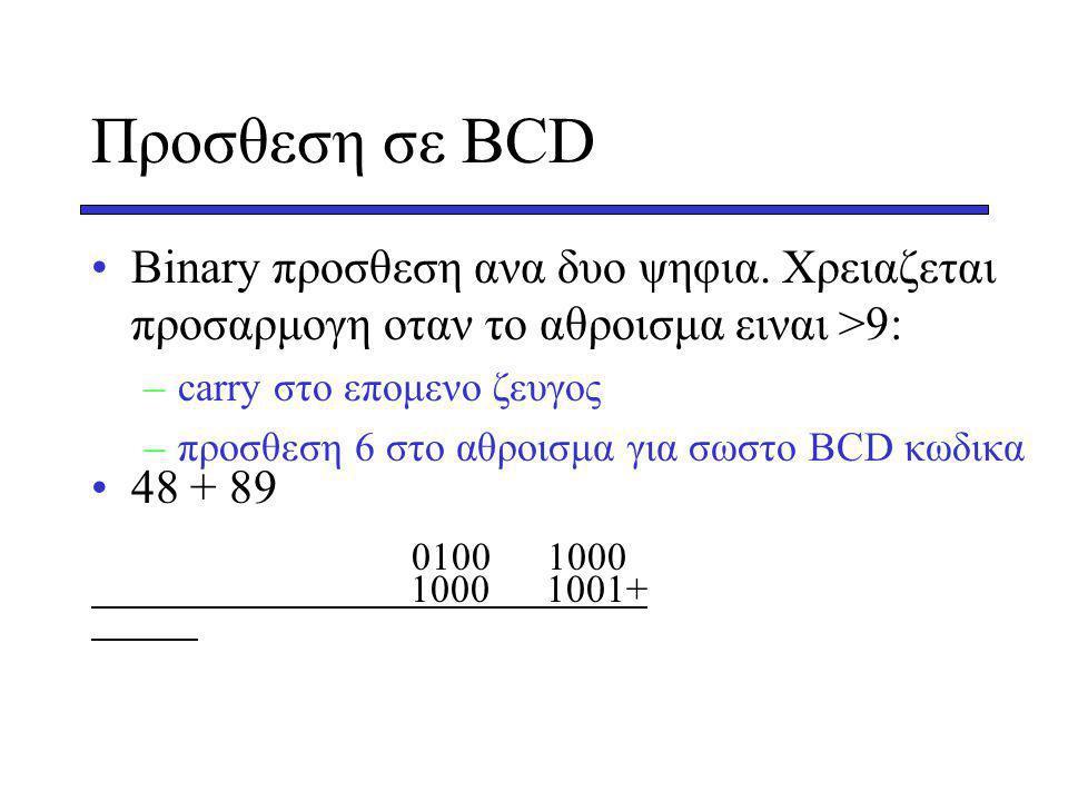 Προσθεση σε ΒCD Binary προσθεση ανα δυο ψηφια.