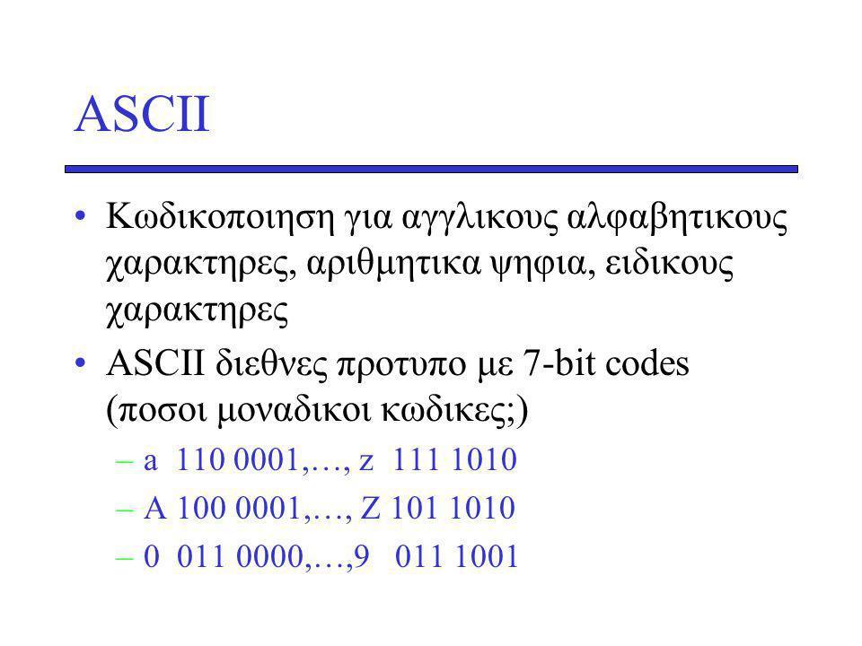 ΑSCII Κωδικοποιηση για αγγλικους αλφαβητικους χαρακτηρες, αριθμητικα ψηφια, ειδικους χαρακτηρες ΑSCII διεθνες προτυπο με 7-bit codes (ποσοι μοναδικοι κωδικες;) –a 110 0001,…, z 111 1010 –A 100 0001,…, Z 101 1010 –0 011 0000,…,9 011 1001