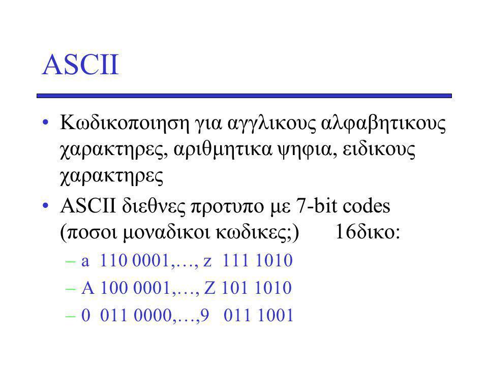 ΑSCII Κωδικοποιηση για αγγλικους αλφαβητικους χαρακτηρες, αριθμητικα ψηφια, ειδικους χαρακτηρες ΑSCII διεθνες προτυπο με 7-bit codes (ποσοι μοναδικοι κωδικες;)16δικο: –a 110 0001,…, z 111 1010 –A 100 0001,…, Z 101 1010 –0 011 0000,…,9 011 1001