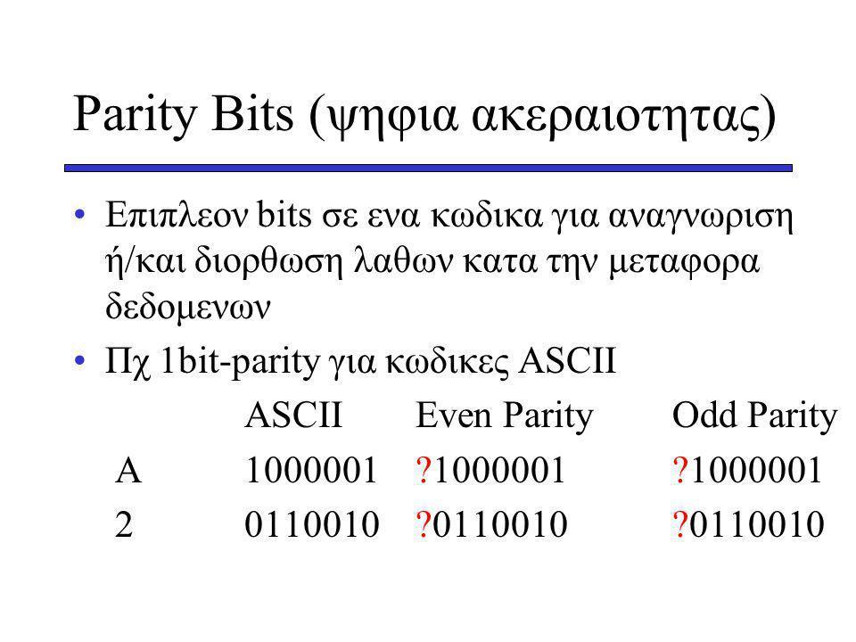 Parity Bits (ψηφια ακεραιοτητας) Επιπλεον bits σε ενα κωδικα για αναγνωριση ή/και διορθωση λαθων κατα την μεταφορα δεδομενων Πχ 1bit-parity για κωδικες ΑSCII ΑSCIIEven ParityOdd Parity A1000001?1000001?1000001 2 0110010?0110010?0110010