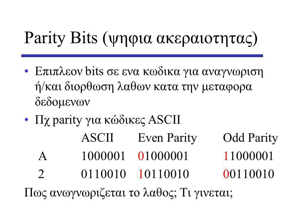 Parity Bits (ψηφια ακεραιοτητας) Επιπλεον bits σε ενα κωδικα για αναγνωριση ή/και διορθωση λαθων κατα την μεταφορα δεδομενων Πχ parity για κώδικες ΑSCII ΑSCIIEven ParityOdd Parity A10000010100000111000001 2 01100101011001000110010 Πως ανωγνωριζεται το λαθος; Τι γινεται;