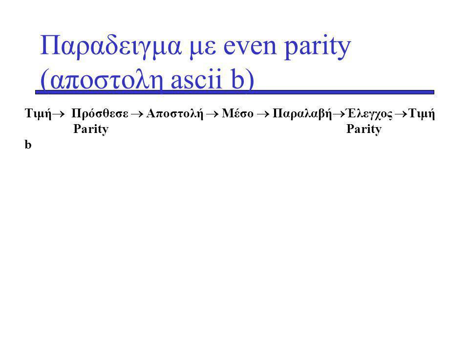 Παραδειγμα με even parity (αποστολη ascii b) Tιμή  Πρόσθεσε  Αποστολή  Μέσο  Παραλαβή  Έλεγχος  Tιμή Parity Parity b