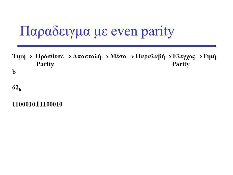 Παραδειγμα με even parity Tιμή  Πρόσθεσε  Αποστολή  Μέσο  Παραλαβή  Έλεγχος  Tιμή Parity Parity b 62 h 1100010 1 1100010