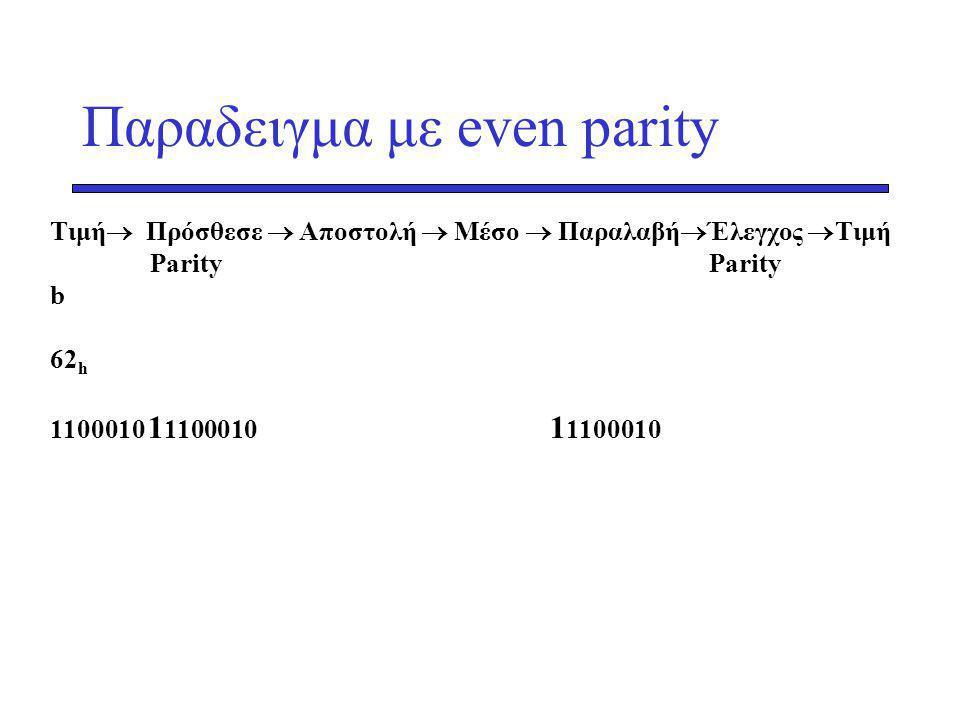 Παραδειγμα με even parity Tιμή  Πρόσθεσε  Αποστολή  Μέσο  Παραλαβή  Έλεγχος  Tιμή Parity Parity b 62 h 1100010 1 1100010 1 1100010