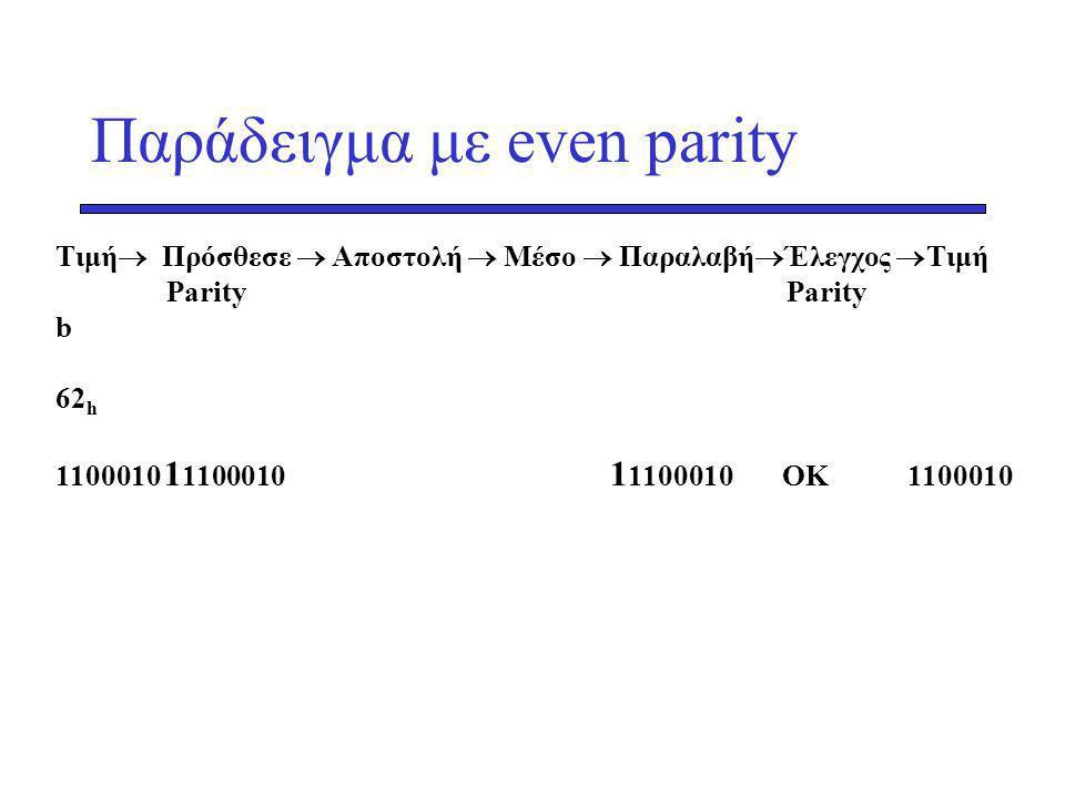 Παράδειγμα με even parity Tιμή  Πρόσθεσε  Αποστολή  Μέσο  Παραλαβή  Έλεγχος  Tιμή Parity Parity b 62 h 1100010 1 1100010 1 1100010 OK 1100010