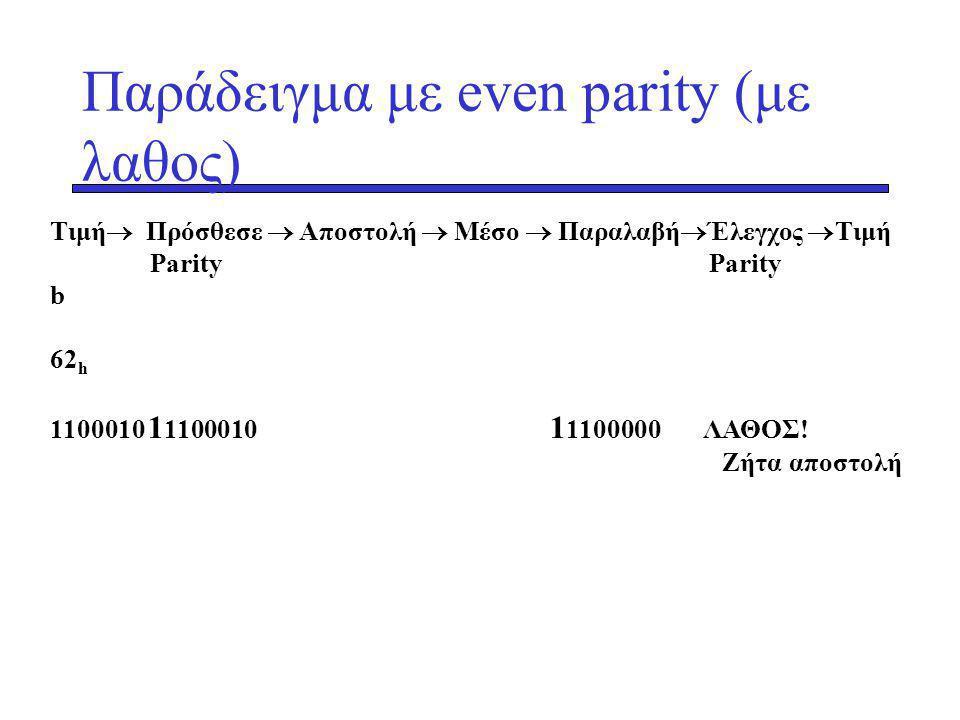 Παράδειγμα με even parity (με λαθος) Tιμή  Πρόσθεσε  Αποστολή  Μέσο  Παραλαβή  Έλεγχος  Tιμή Parity Parity b 62 h 1100010 1 1100010 1 1100000 ΛΑΘΟΣ.