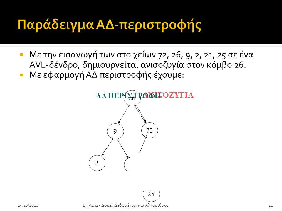 29/10/2010  Με την εισαγωγή των στοιχείων 72, 26, 9, 2, 21, 25 σε ένα ΑVL-δένδρο, δημιουργείται ανισοζυγία στον κόμβο 26.