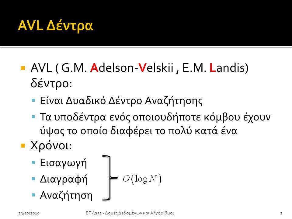 29/10/2010  AVL ( G.M. Adelson-Velskii, E.M.