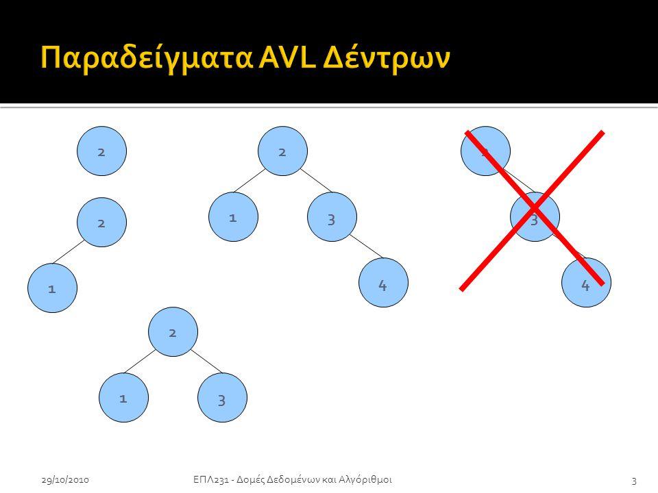 29/10/2010 2 13 2 13 4 2 2 1 2 3 4 3ΕΠΛ231 - Δομές Δεδομένων και Αλγόριθμοι