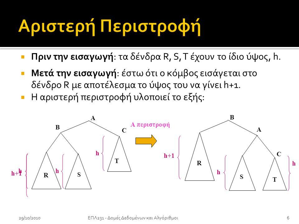 29/10/2010  Πριν την εισαγωγή: τα δένδρα R, S, T έχουν το ίδιο ύψος, h.