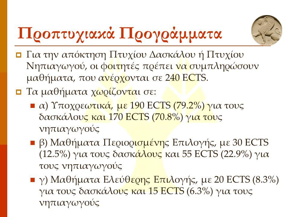 Προπτυχιακά Προγράμματα  Για την απόκτηση Πτυχίου Δασκάλου ή Πτυχίου Νηπιαγωγού, οι φοιτητές πρέπει να συμπληρώσουν μαθήματα, που ανέρχονται σε 240 ECTS.