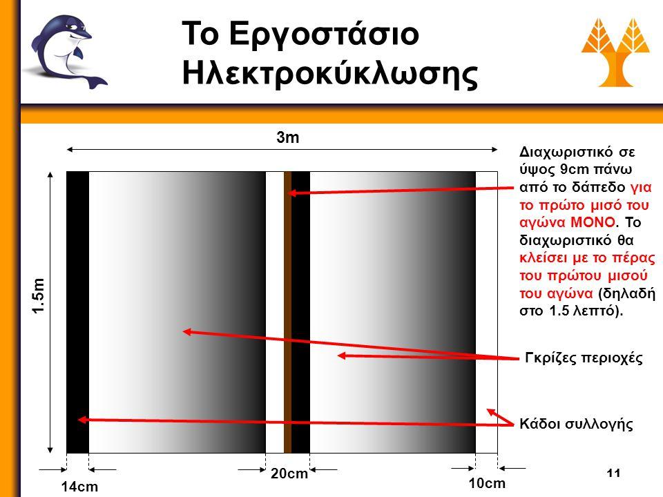 11 3m 1.5m 14cm 20cm Διαχωριστικό σε ύψος 9cm πάνω από το δάπεδο για το πρώτο μισό του αγώνα ΜΟΝΟ.