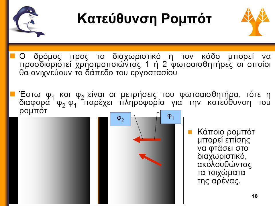 18 Κατεύθυνση Ρομπότ Ο δρόμος προς το διαχωριστικό η τον κάδο μπορεί να προσδιοριστεί χρησιμοποιώντας 1 ή 2 φωτοαισθητήρες οι οποίοι θα ανιχνεύουν το δάπεδο του εργοστασίου Έστω φ 1 και φ 2 είναι οι μετρήσεις του φωτοαισθητήρα, τότε η διαφορά φ 2 -φ 1 παρέχει πληροφορία για την κατεύθυνση του ρομπότ φ1φ1 φ2φ2 Κάποιο ρομπότ μπορεί επίσης να φτάσει στο διαχωριστικό, ακολουθώντας τα τοιχώματα της αρένας.