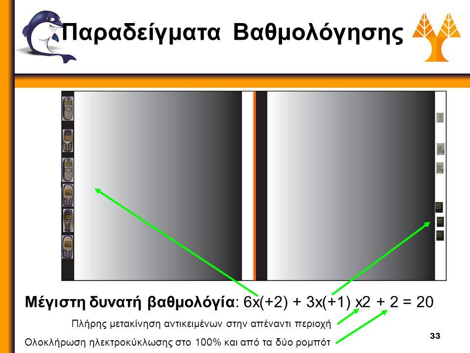 33 Παραδείγματα Βαθμολόγησης Μέγιστη δυνατή βαθμολόγία: 6x(+2) + 3x(+1) x2 + 2 = 20 Πλήρης μετακίνηση αντικειμένων στην απέναντι περιοχή Ολοκλήρωση ηλεκτροκύκλωσης στο 100% και από τα δύο ρομπότ