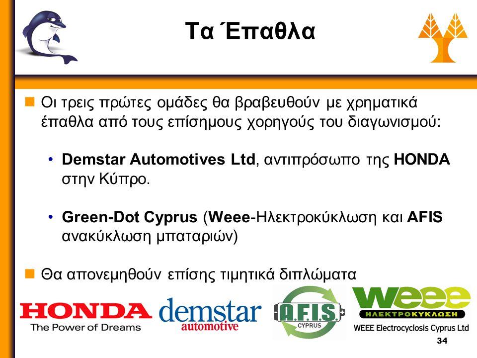 34 Τα Έπαθλα Οι τρεις πρώτες ομάδες θα βραβευθούν με χρηματικά έπαθλα από τους επίσημους χορηγούς του διαγωνισμού: Demstar Automotives Ltd, αντιπρόσωπο της HONDA στην Κύπρο.