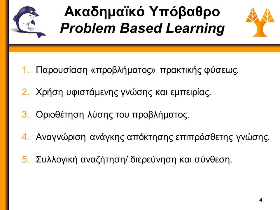 4 Ακαδημαϊκό Υπόβαθρο Problem Based Learning 1.Παρουσίαση «προβλήματος» πρακτικής φύσεως.