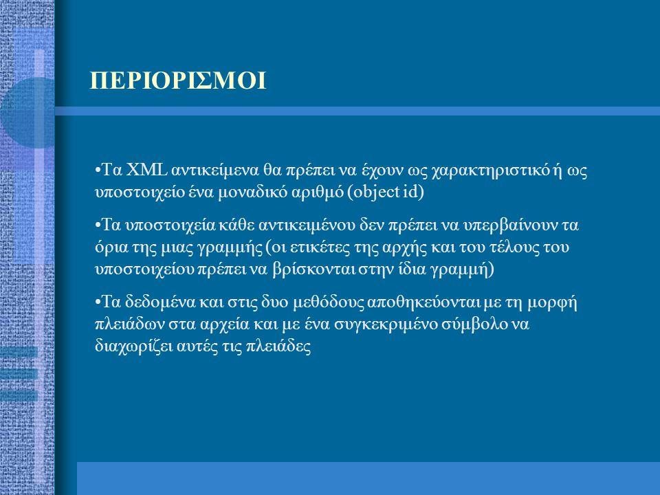 ΠΕΡΙΟΡΙΣΜΟΙ Tα XML αντικείμενα θα πρέπει να έχουν ως χαρακτηριστικό ή ως υποστοιχείο ένα μοναδικό αριθμό (object id) Τα υποστοιχεία κάθε αντικειμένου