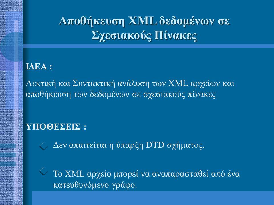 Αποθήκευση XML δεδομένων σε Σχεσιακούς Πίνακες ΙΔΕΑ : Λεκτική και Συντακτική ανάλυση των XML αρχείων και αποθήκευση των δεδομένων σε σχεσιακούς πίνακε