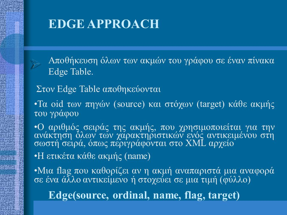 EDGE APPROACH Αποθήκευση όλων των ακμών του γράφου σε έναν πίνακα Edge Table. Στον Edge Table αποθηκεύονται Τα oid των πηγών (source) και στόχων (targ