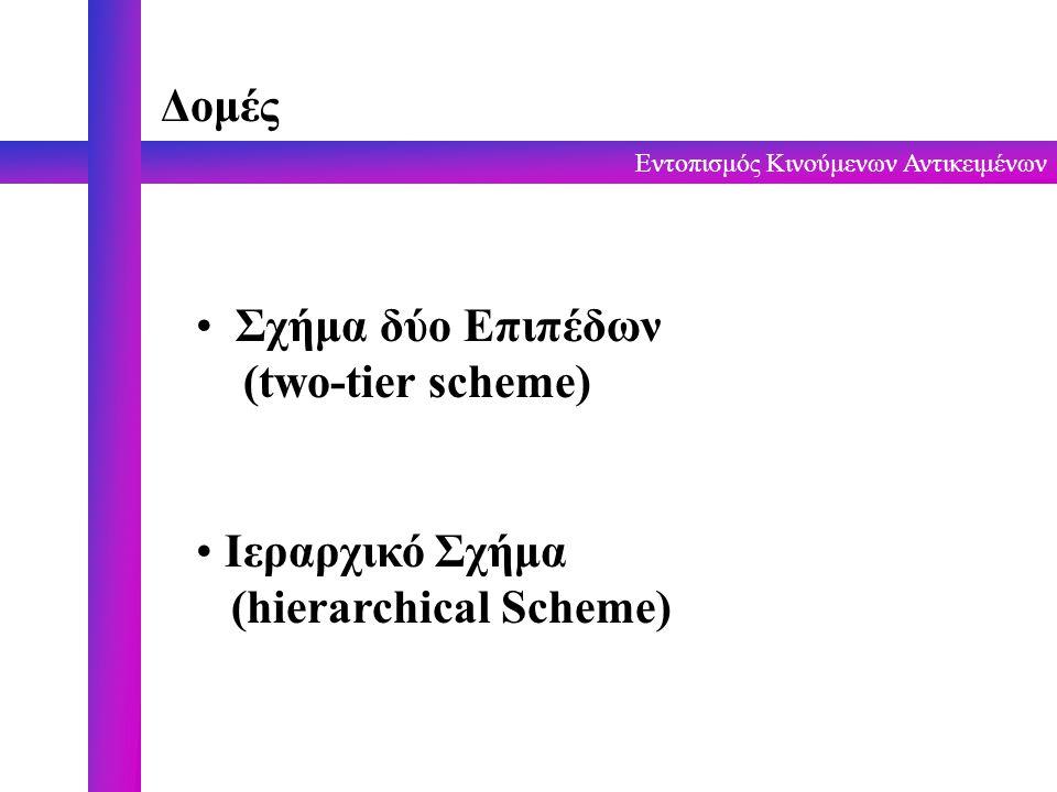 Εντοπισμός Κινούμενων Αντικειμένων Δομές Σχήμα δύο Επιπέδων (two-tier scheme) Ιεραρχικό Σχήμα (hierarchical Scheme)