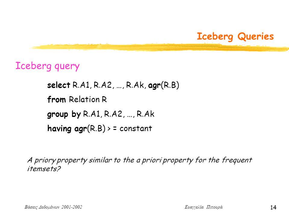Βάσεις Δεδομένων 2001-2002 Ευαγγελία Πιτουρά 14 Iceberg Queries select R.A1, R.A2, …, R.Ak, agr(R.B) from Relation R group by R.A1, R.A2, …, R.Ak having agr(R.B) > = constant Iceberg query A priory property similar to the a priori property for the frequent itemsets