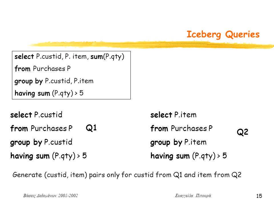 Βάσεις Δεδομένων 2001-2002 Ευαγγελία Πιτουρά 15 Iceberg Queries select P.custid, P.