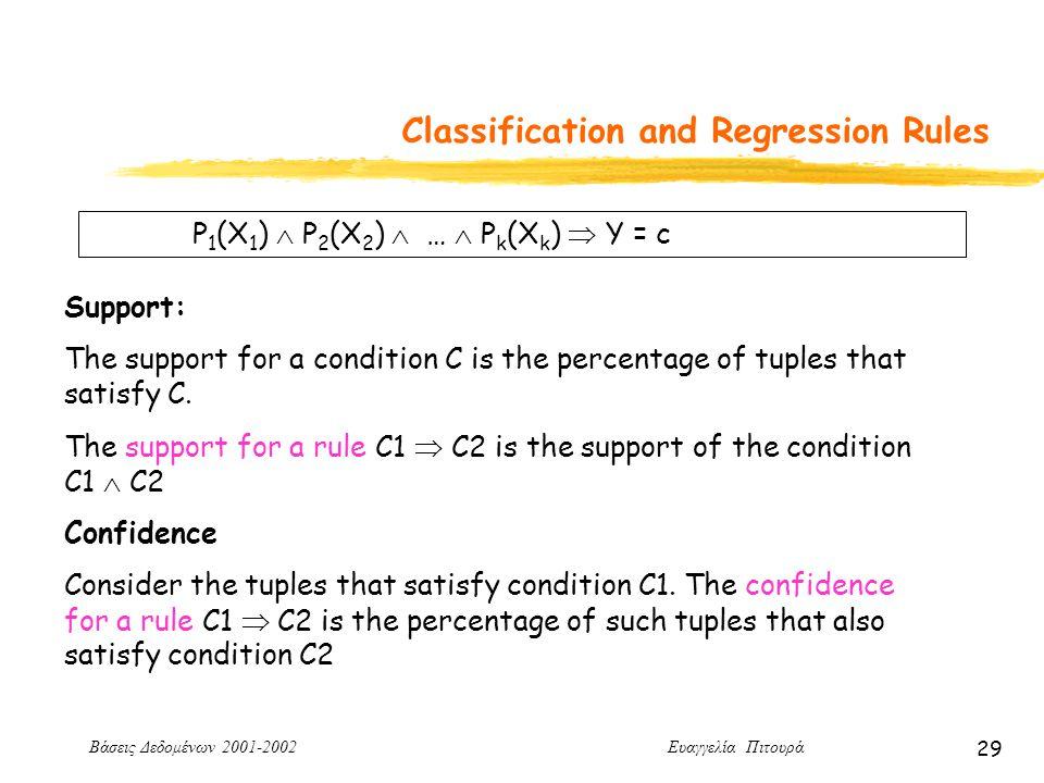Βάσεις Δεδομένων 2001-2002 Ευαγγελία Πιτουρά 29 Classification and Regression Rules P 1 (X 1 )  P 2 (X 2 )  …  P k (X k )  Y = c Support: The support for a condition C is the percentage of tuples that satisfy C.