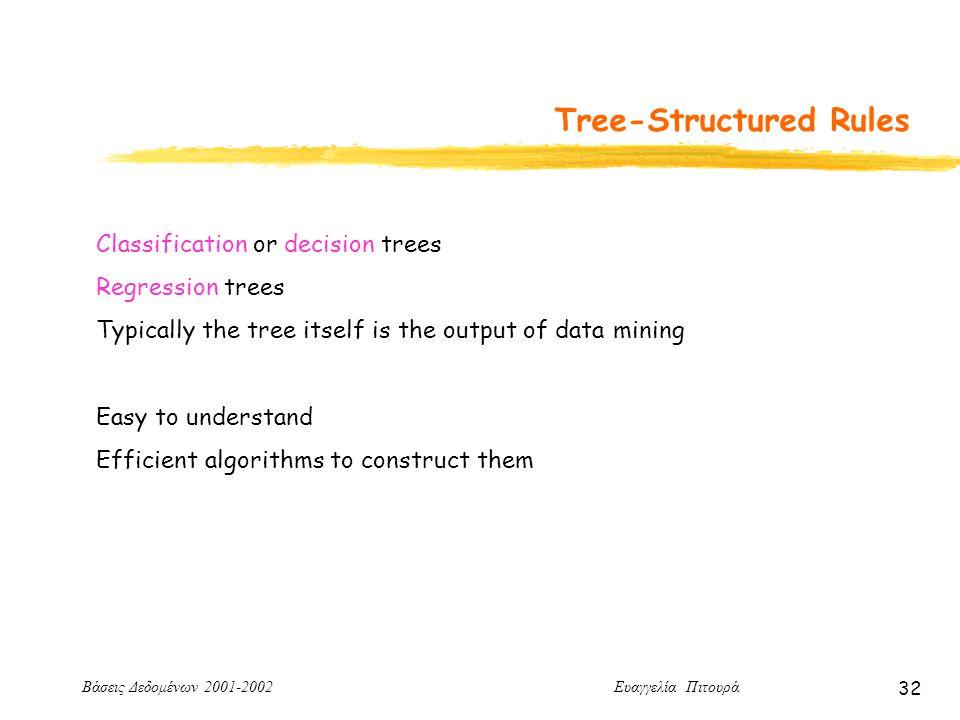 Βάσεις Δεδομένων 2001-2002 Ευαγγελία Πιτουρά 32 Tree-Structured Rules Classification or decision trees Regression trees Typically the tree itself is the output of data mining Easy to understand Efficient algorithms to construct them