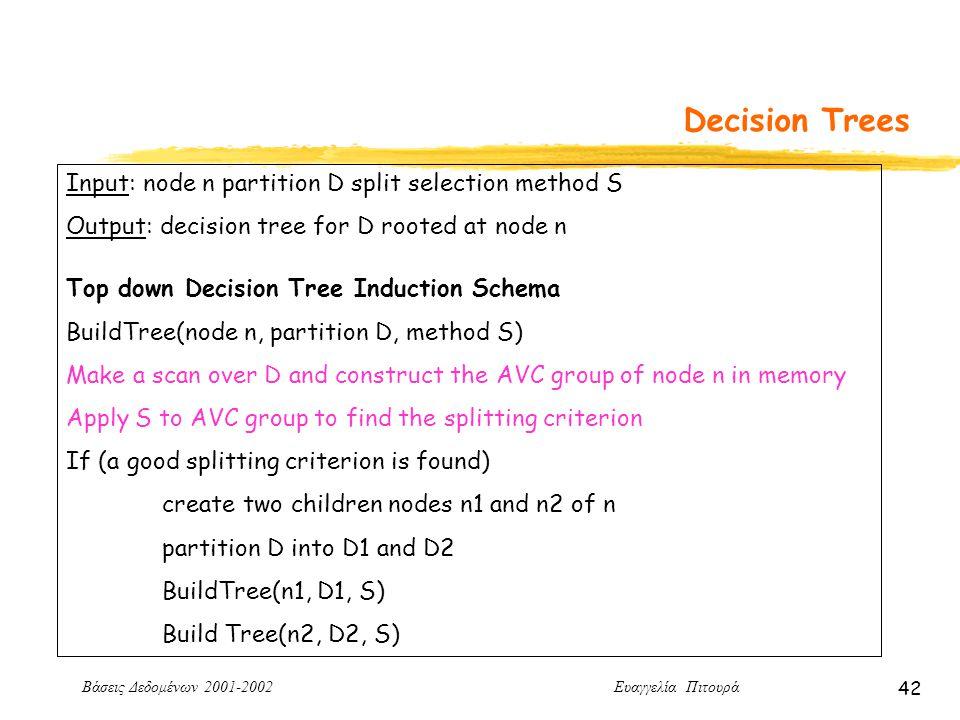 Βάσεις Δεδομένων 2001-2002 Ευαγγελία Πιτουρά 42 Decision Trees Input: node n partition D split selection method S Output: decision tree for D rooted at node n Top down Decision Tree Induction Schema BuildTree(node n, partition D, method S) Make a scan over D and construct the AVC group of node n in memory Apply S to AVC group to find the splitting criterion If (a good splitting criterion is found) create two children nodes n1 and n2 of n partition D into D1 and D2 BuildTree(n1, D1, S) Build Tree(n2, D2, S)