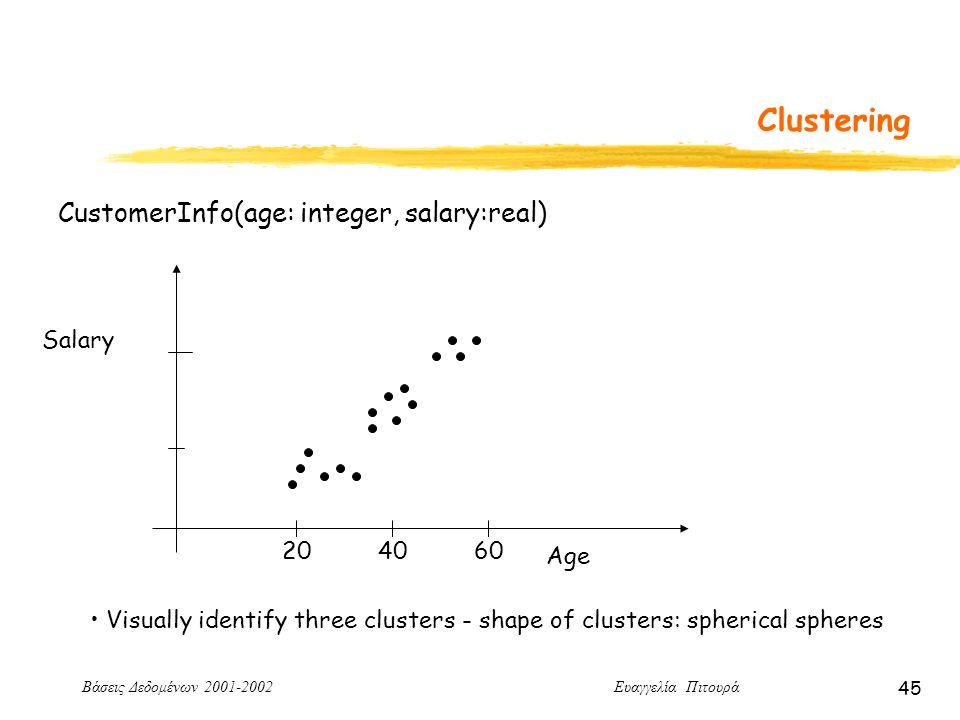 Βάσεις Δεδομένων 2001-2002 Ευαγγελία Πιτουρά 45 Clustering CustomerInfo(age: integer, salary:real) Age Salary 204060 Visually identify three clusters - shape of clusters: spherical spheres