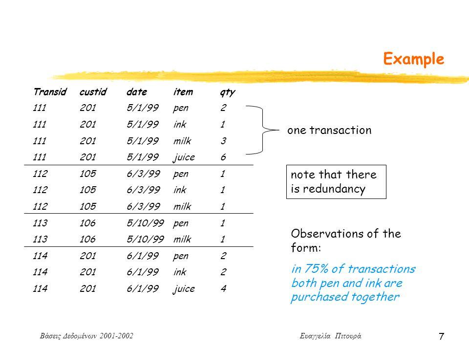Βάσεις Δεδομένων 2001-2002 Ευαγγελία Πιτουρά 18 Association Rules LHS  RHS Support: support(LHS  RHS) The percentage of transactions that contain all of these items Confidence: support(LHS  RHS) / support(LHS) Is an indication of the strength of the rule P(RHS | LHS) An algorithm for finding all rules with minsum and minconf?