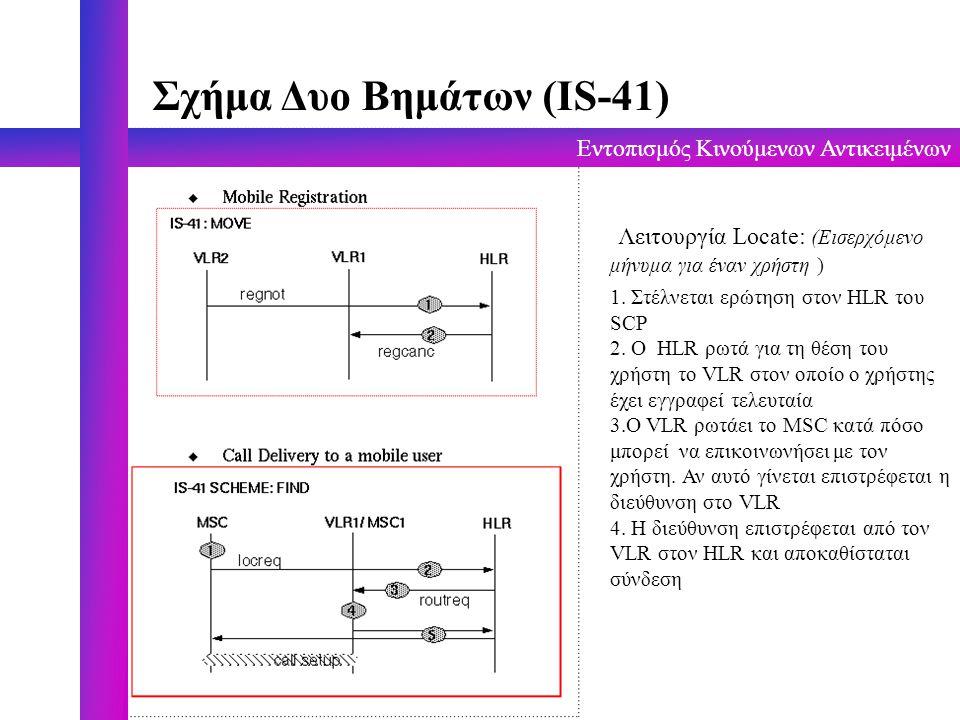 Εντοπισμός Κινούμενων Αντικειμένων Σχήμα Δυο Βημάτων (IS-41) Λειτουργία Locate: (Eισερχόμενο μήνυμα για έναν χρήστη ) 1. Στέλνεται ερώτηση στον HLR το