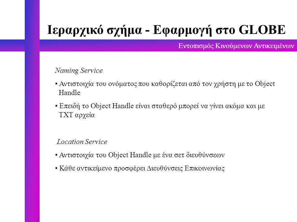 Εντοπισμός Κινούμενων Αντικειμένων Ιεραρχικό σχήμα - Εφαρμογή στο GLOBE Naming Service Αντιστοιχία του ονόματος που καθορίζεται από τον χρήστη με το O
