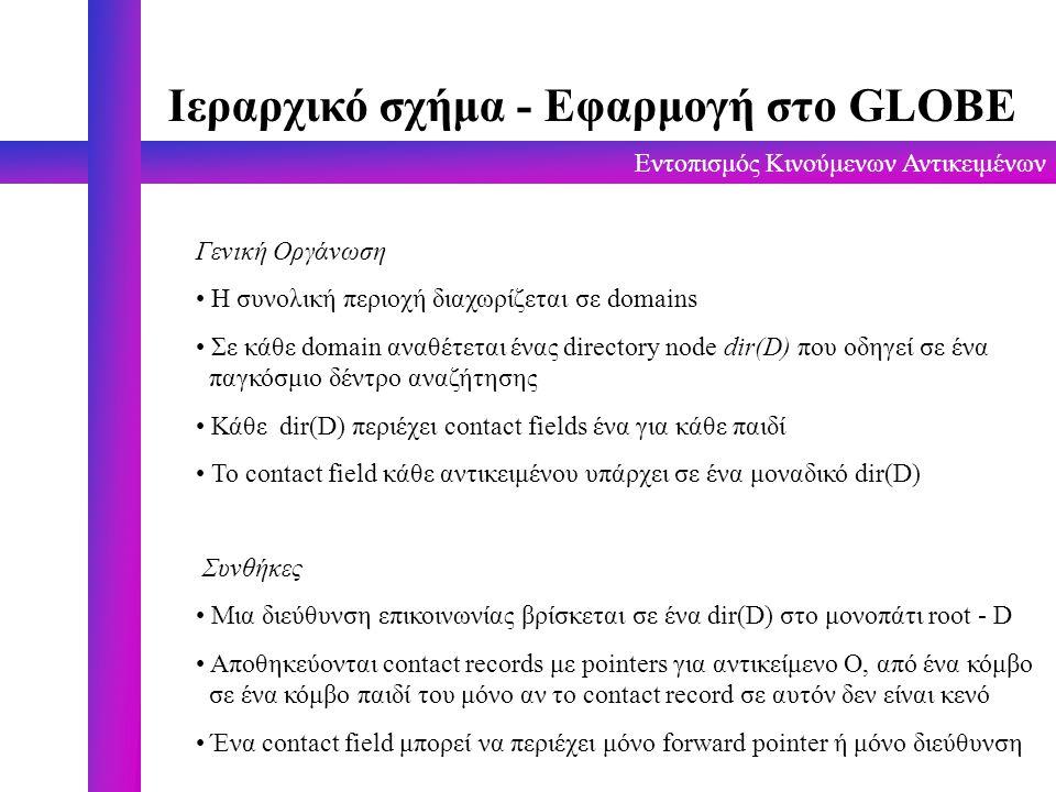 Εντοπισμός Κινούμενων Αντικειμένων Ιεραρχικό σχήμα - Εφαρμογή στο GLOBE Γενική Οργάνωση Η συνολική περιοχή διαχωρίζεται σε domains Σε κάθε domain αναθ