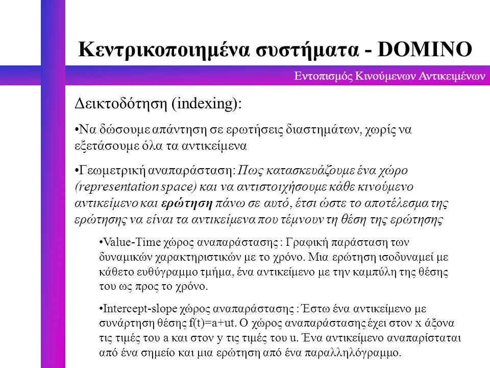 Εντοπισμός Κινούμενων Αντικειμένων Κεντρικοποιημένα συστήματα - DOMINO Δεικτοδότηση (indexing): Να δώσουμε απάντηση σε ερωτήσεις διαστημάτων, χωρίς να