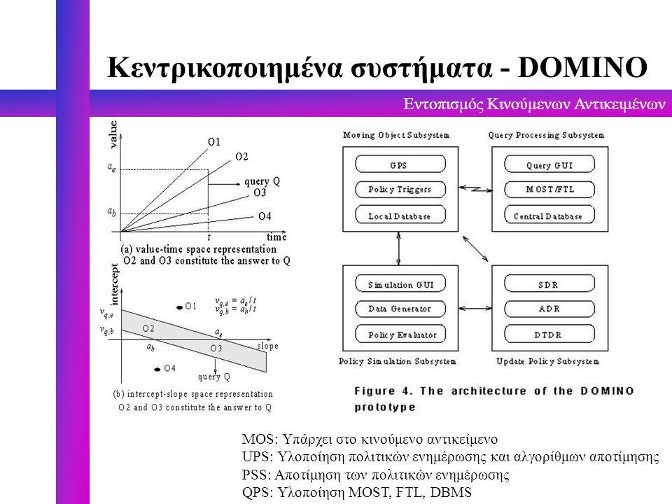 Εντοπισμός Κινούμενων Αντικειμένων Χαρακτηριστικά των Τεχνικών Χαρακτηριστικά που λάβαμε υπόψη: Σταθερότητα και τοπικότητα των κλήσεων και των κινήσεων Σχετική συχνότητα των κλήσεων και των κινήσεων, εκφρασμένη με το λόγο CMR = Ci/Ui (Ci :αναμενόμενος αριθμός κλήσεων, Ui:αριθμός μετακινήσεων στο ίδιο χρονικό διάστημα) και τον λόγο LCMRi,j=Ci,j/Ui (Ci,j: αναμενόμενος αριθμός κλήσεων από τη ζώνη j στoν χρήστη i,Ui: αριθμός μετακινήσεων του χρήστη ) Τοπολογία του δικτύου, συνδετικότητα των διάφορων sites Αξιολόγηση: Ολικός αριθμός ενημερώσεων και ερωτήσεων Μέγεθος και φορτίο της Βάσης Καθυστέρηση κάθε πράξης της Βάσης Αριθμός μηνυμάτων που ανταλλάχτηκαν Απόσταση που διανύεται (σε hops) Αριθμός Bytes που στέλνονται Άθροισμα της κίνησης σε κάθε ζεύξη