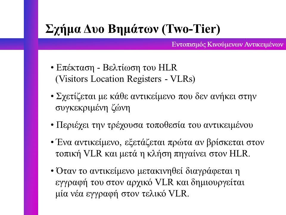 Εντοπισμός Κινούμενων Αντικειμένων Σχήμα Δυο Βημάτων (Two-Tier) Επέκταση - Βελτίωση του HLR (Visitors Location Registers - VLRs) Σχετίζεται με κάθε αν