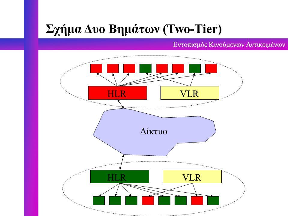 Εντοπισμός Κινούμενων Αντικειμένων Σχήμα Δυο Βημάτων (IS-41) Λειτουργία Move: (Μόλις ο χρήστης μπει σε μια καινούργια RA, στέλνει μήνυμα στο MSC που με τη σειρά του ενημερώνει το VLR ) 1.