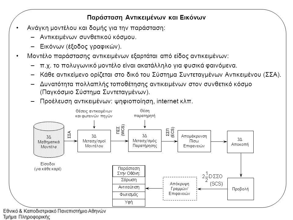 Εθνικό & Καποδιστριακό Πανεπιστήμιο Αθηνών Τμήμα Πληροφορικής Αλλα Μοντέλα Παράστασης Αντικειμένων Constructive Solid Geometry (CSG): –Συνδυασμός βασικών στερεών (σφαίρα, κύλινδρος κλπ.) με πράξεις συνόλων.