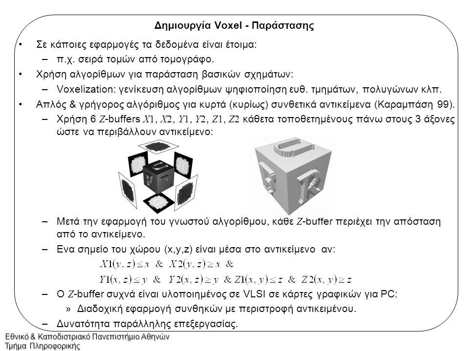 Εθνικό & Καποδιστριακό Πανεπιστήμιο Αθηνών Τμήμα Πληροφορικής Δημιουργία Voxel - Παράστασης Σε κάποιες εφαρμογές τα δεδομένα είναι έτοιμα: –π.χ. σειρά