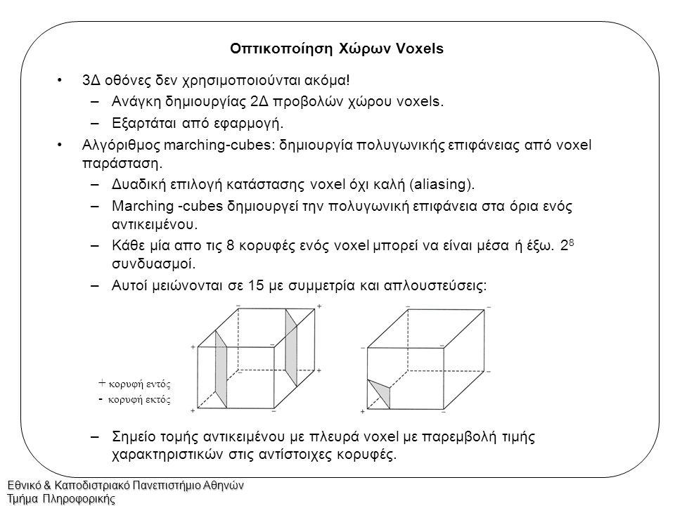 Εθνικό & Καποδιστριακό Πανεπιστήμιο Αθηνών Τμήμα Πληροφορικής Οπτικοποίηση Χώρων Voxels 3Δ οθόνες δεν χρησιμοποιούνται ακόμα! –Ανάγκη δημιουργίας 2Δ π