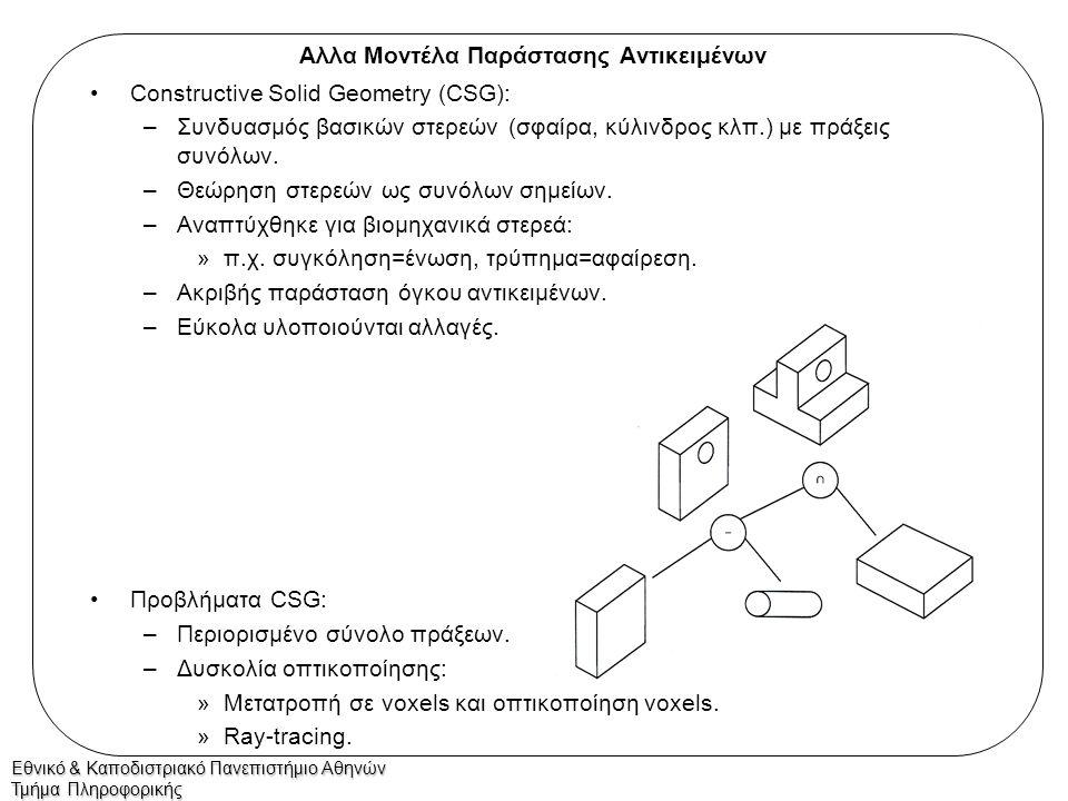 Εθνικό & Καποδιστριακό Πανεπιστήμιο Αθηνών Τμήμα Πληροφορικής Αλλα Μοντέλα Παράστασης Αντικειμένων Constructive Solid Geometry (CSG): –Συνδυασμός βασι
