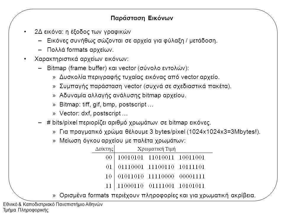 Εθνικό & Καποδιστριακό Πανεπιστήμιο Αθηνών Τμήμα Πληροφορικής Παράσταση Εικόνων 2Δ εικόνα: η έξοδος των γραφικών –Εικόνες συνήθως σώζονται σε αρχεία γ