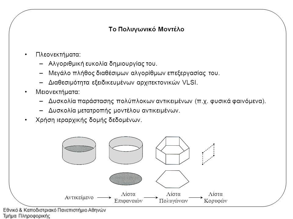 Εθνικό & Καποδιστριακό Πανεπιστήμιο Αθηνών Τμήμα Πληροφορικής Παράσταση Εικόνων 2Δ εικόνα: η έξοδος των γραφικών –Εικόνες συνήθως σώζονται σε αρχεία για φύλαξη / μετάδοση.